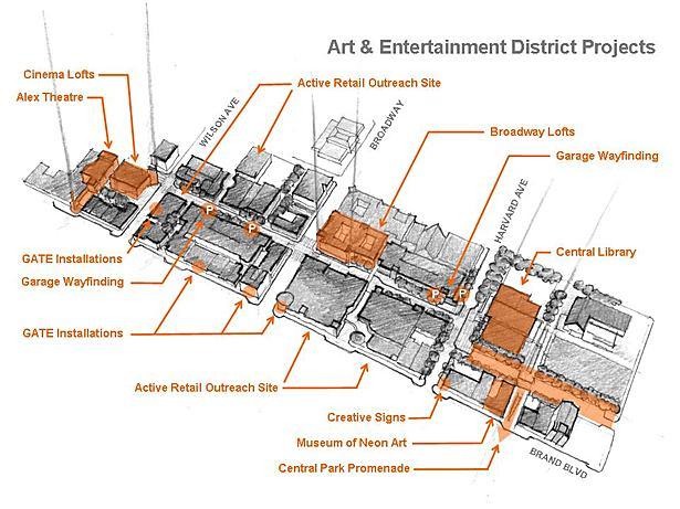 drawing by Alan Loomis / Glendale Urban Design Studio