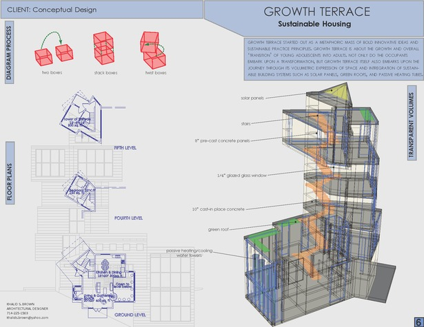 Growth Terrace