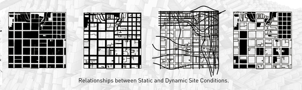 Static & Dynamic site conditions