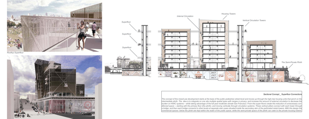Renderings and Diagramatic Building Section