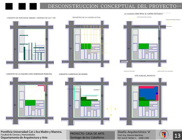 Desconstruccion Conceptual 1