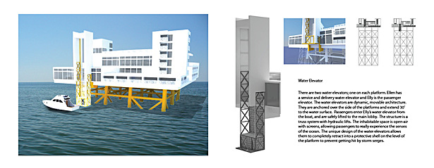 I have designed a hydrolic water elevator to transport passengers and supplies from the boat, to 30' to the platform. Both Ellen and Elly have a water elevator. The elevator retracts completely above the platform to prevent damage from storm serges. The passenger part of the elevator is a 