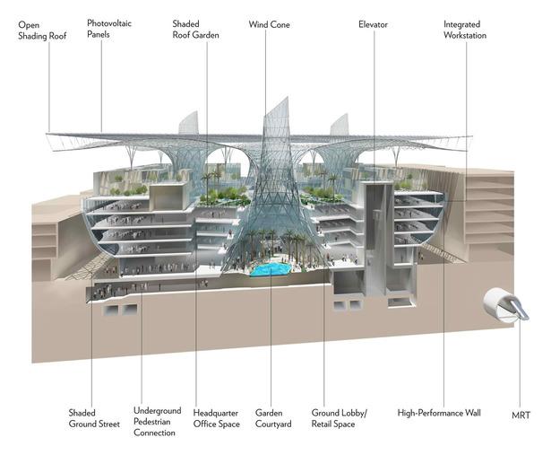Courtesy of Adrian Smith + Gordon Gill Architecture