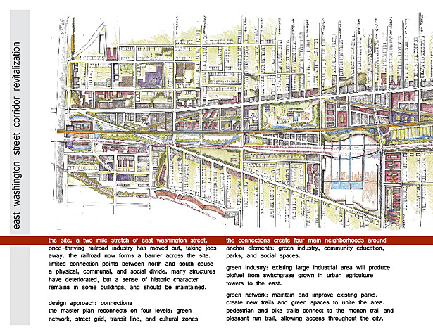 East Indianapolis Corridor Re-development: Master Plan [1]