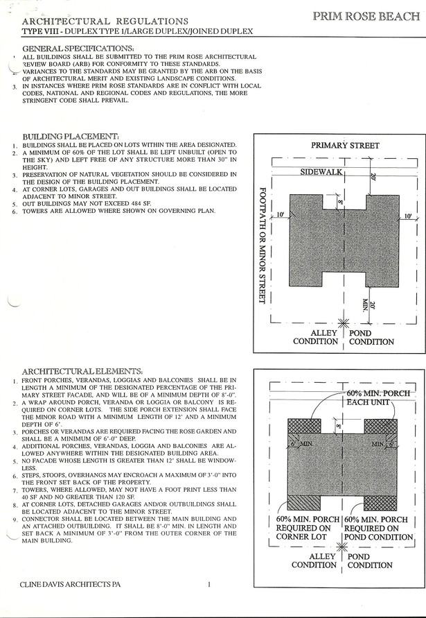 Duplex Building Guidelines