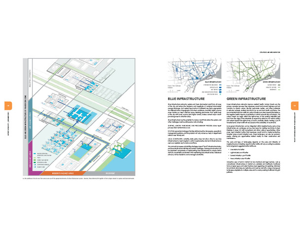 Refined diagrams from consultants for graphic consistency throughout book.