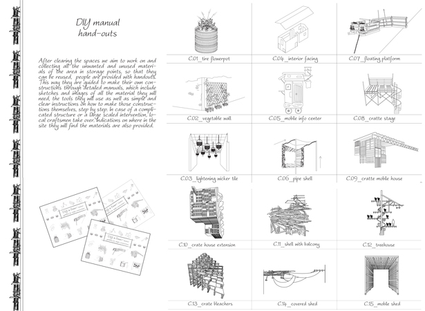 manual of DIY constructions