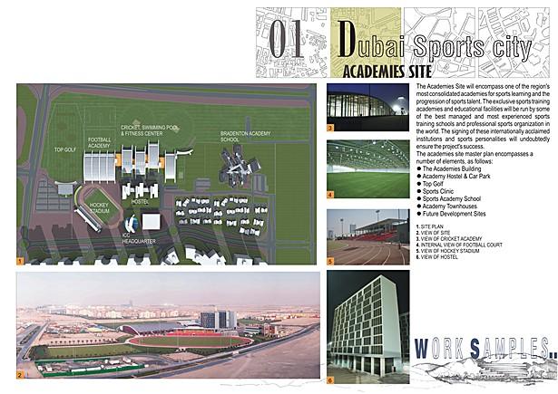 Academies Site