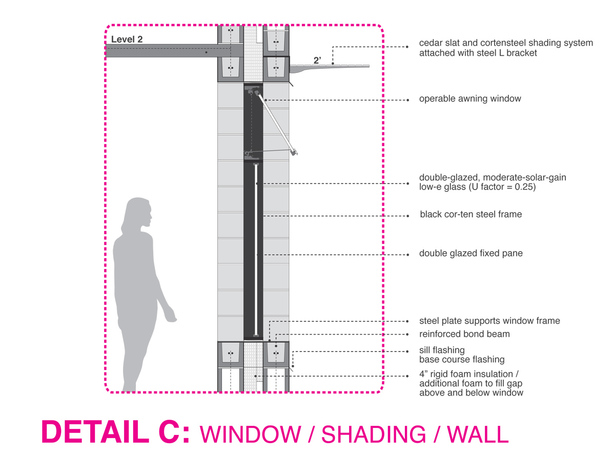 Detail of operable window+shade system