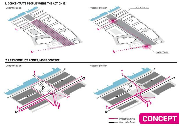 Concept of a small scale intervention resulting in a better use of public space in the city.
