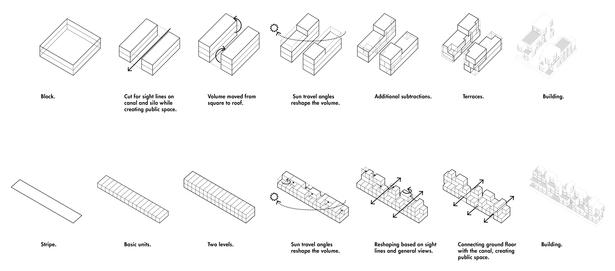 Block & Stripe - diagrams