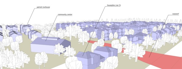 SketchUp Perspective