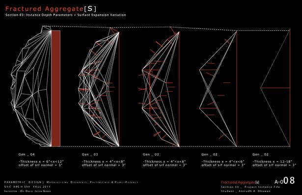 Recursive Morphology