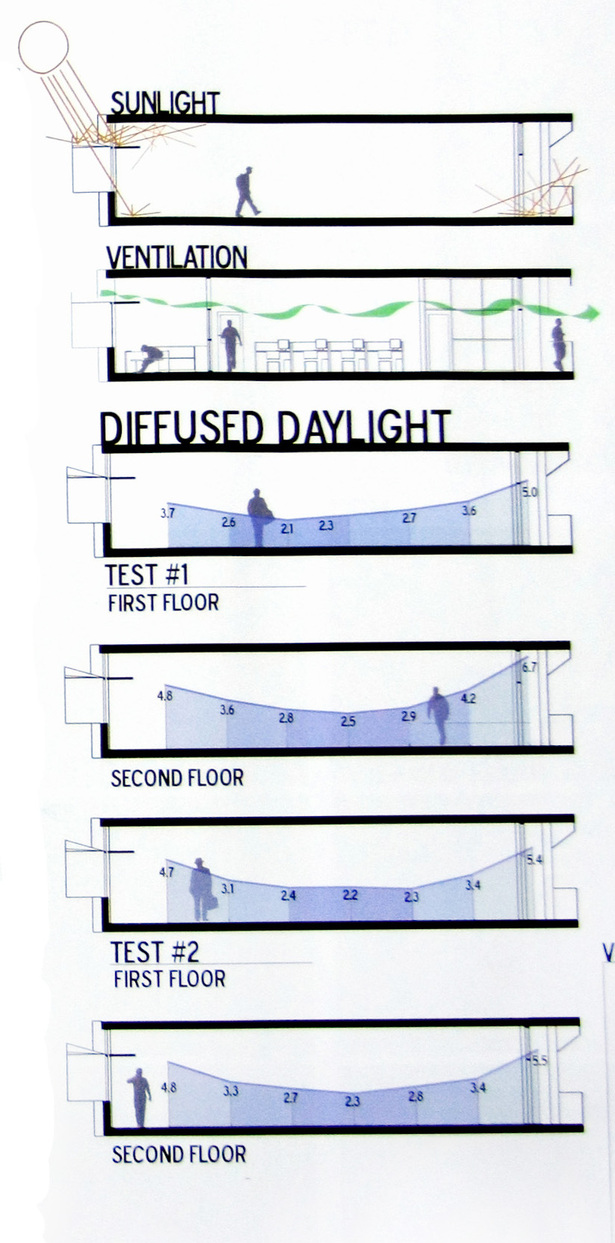 Daylight study results from photosensors in a 1/2