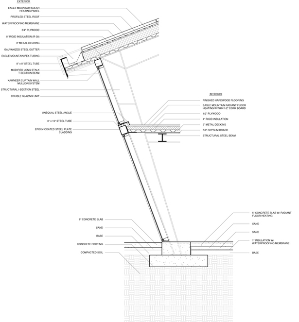 Exterior Wall Section