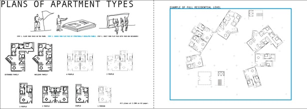 plans of apartment types