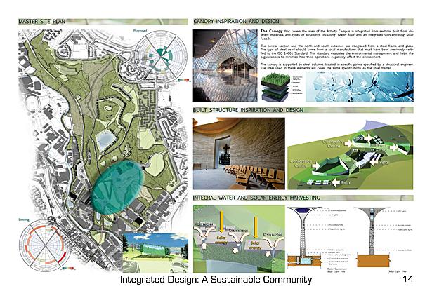 Activities Campus Concept.