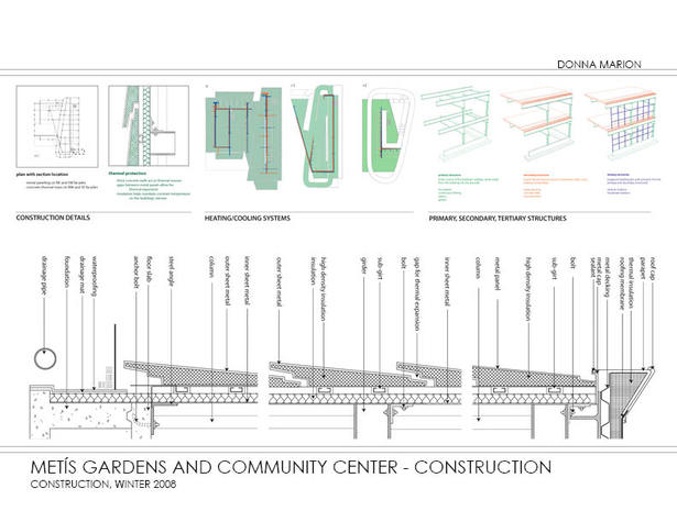 Construction drawings - Metis Gardens and Community Center