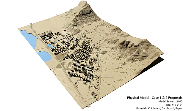 Physical Model showing Scenario 1 and 2