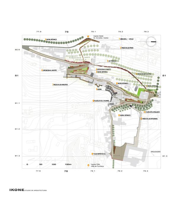 Propuesta general - tratamiento del espacio público