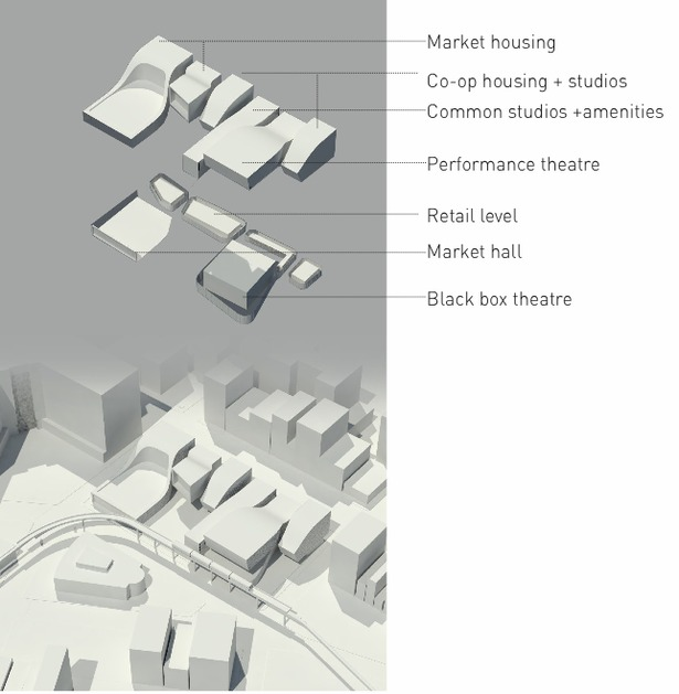 Axonometric showing program elements