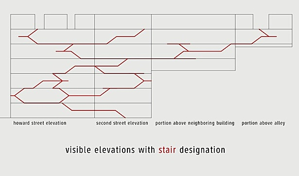 Stair Designation Elevation Diagram