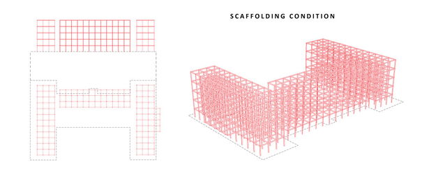 Scaffolding Conditions
