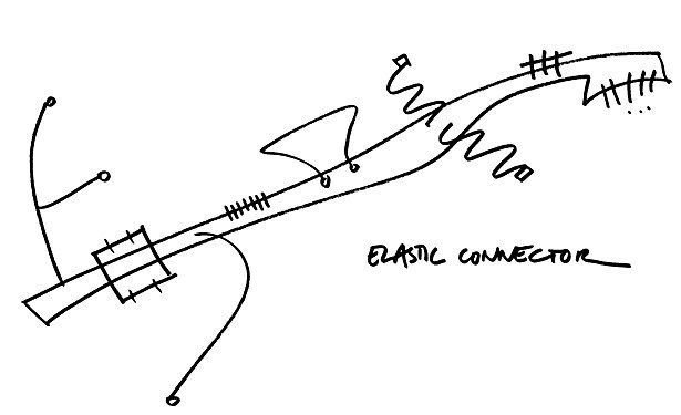 The Elastic Connector
