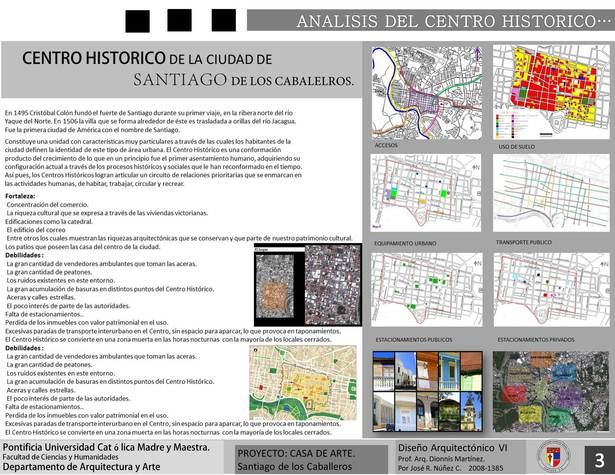 Analisis del centro Historico
