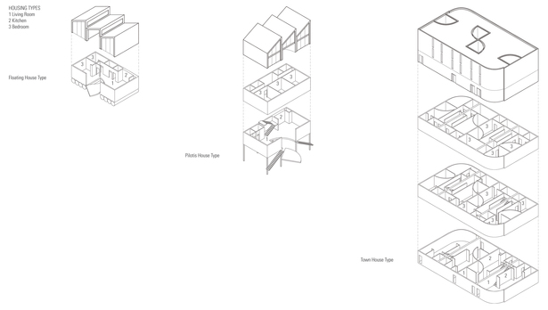 Axonometric of Housing Types