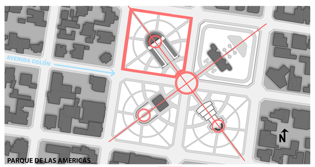 Existing Site Geometry