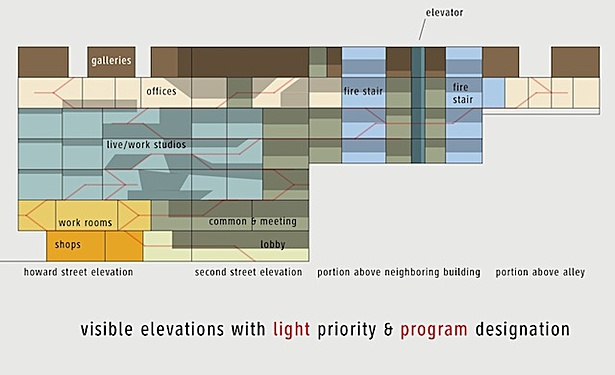 Light & Program Designation Elevation Diagram