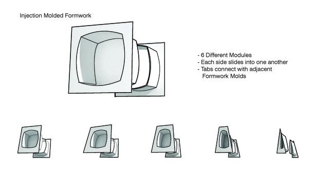 Formwork Diagram