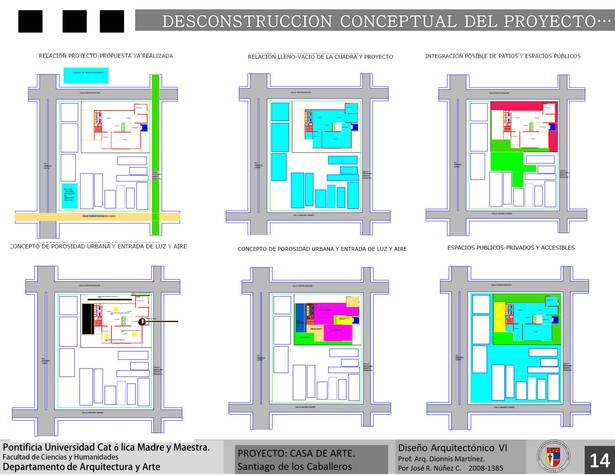 desconstruccion Conceptual