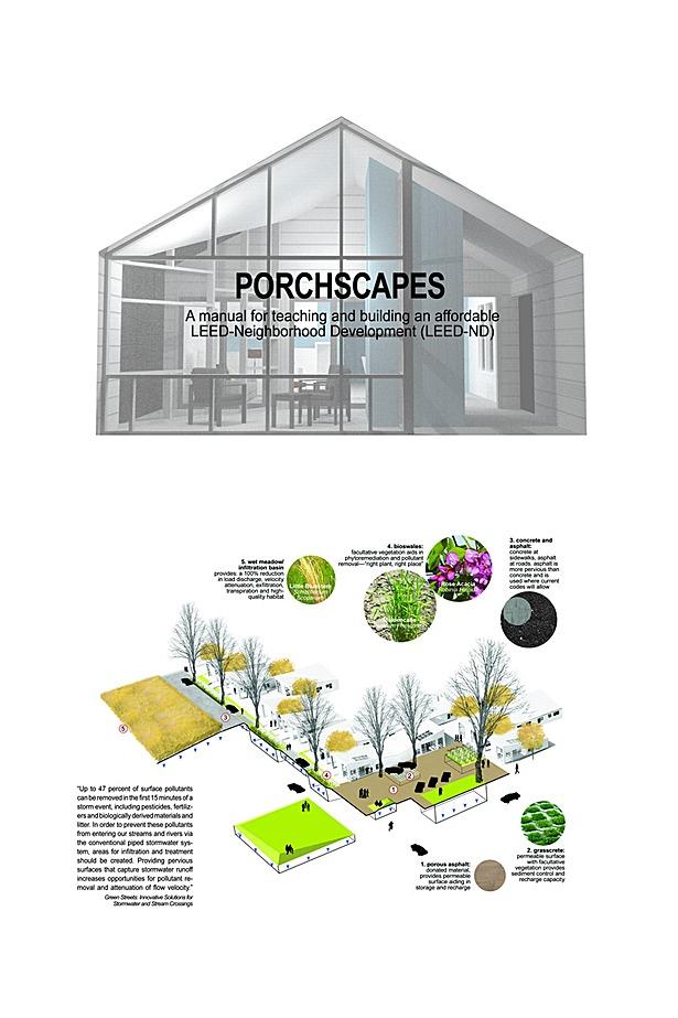 Neighborhood Proposal Page