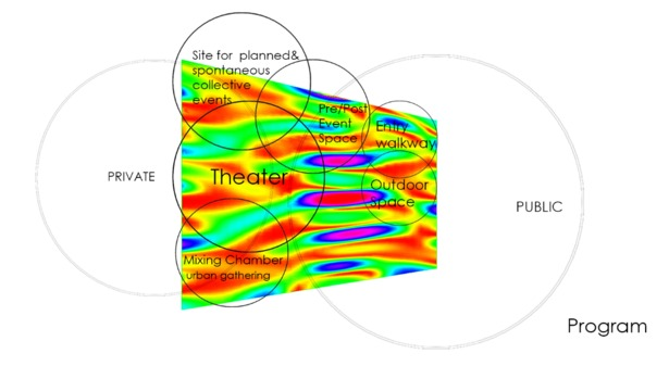 Topography Analysis: The thermal acoustics and qualities of the site were in this diagram. The range of colors determines the density of the spaces which allowed me to arrange the program accordingly.