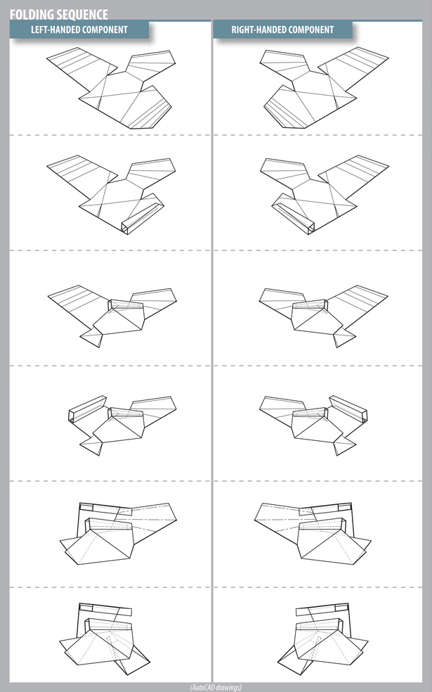 folding sequence (AutoCAD)