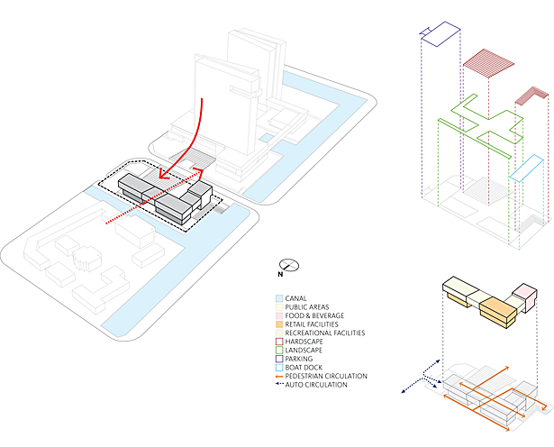 Retail component 2 concept diagram