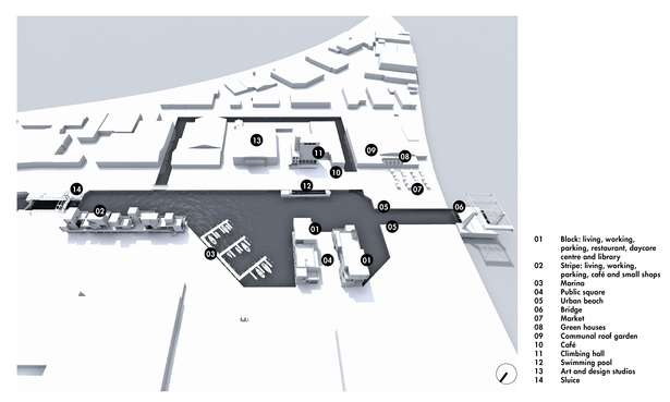 Project site - overview