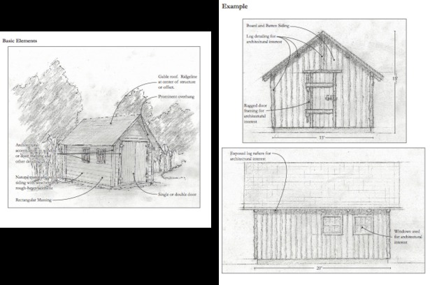 Outbuilding Sketches