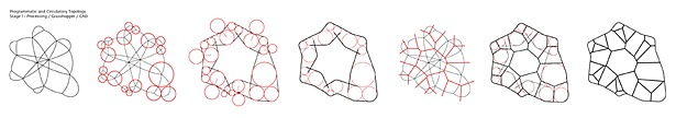 topology to plan