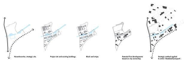 Urban development strategy
