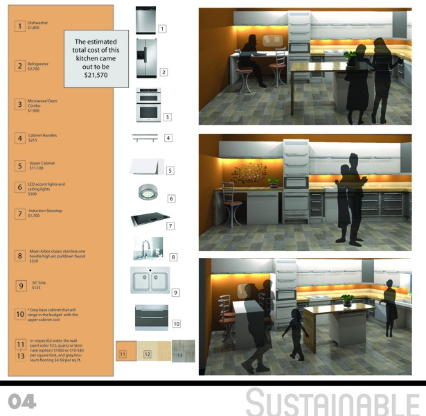 edgar mozo joel pominville and david herrero won a merit award in the the aiasaarp aging in place kitchen design competition for for their - Kitchen Design Competition