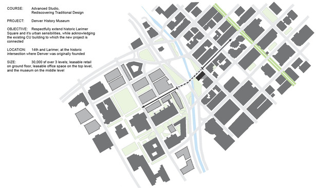 context site plan