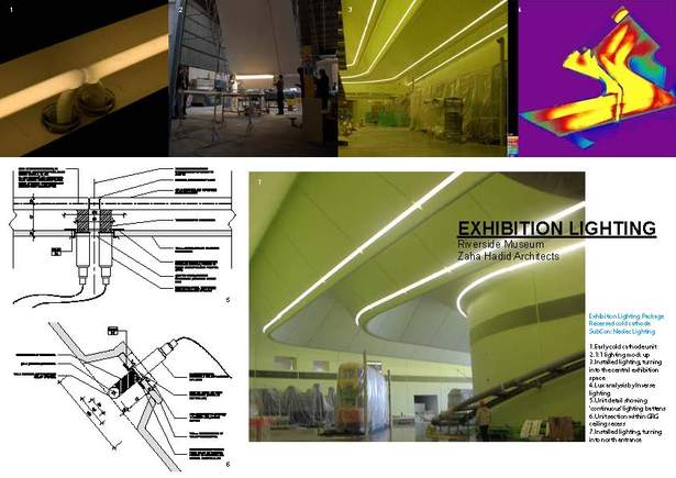Exhibition lighting package