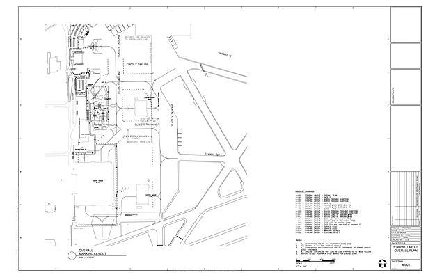 SBD - Overall Plan