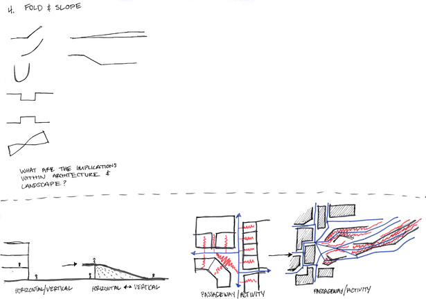 Sketch: site movement and building form