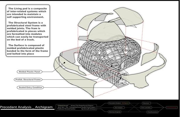 Formal Inspiration_archigram study drawings