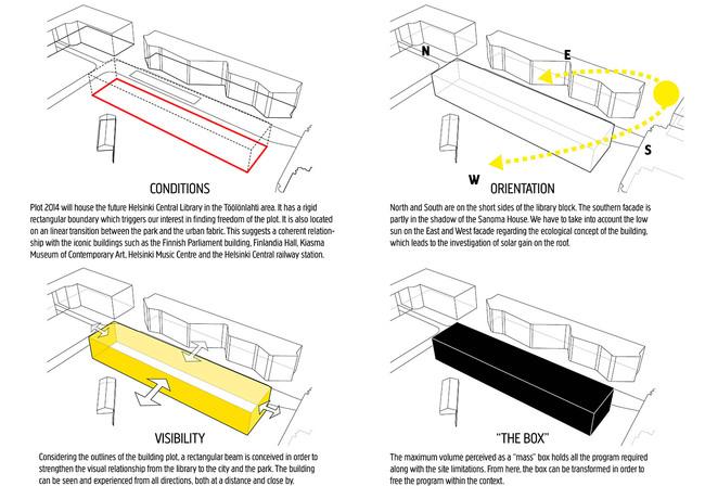 Concept (Image: OYO + office9 + Ingenium)