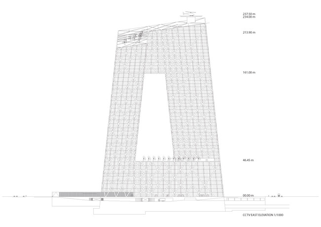 CCTV/OMA - Elevation East, Image courtesy of OMA